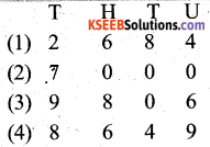 KSEEB Solutions for Class 5 Maths Chapter 1 5-Digit Numbers 1