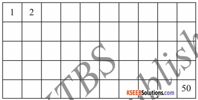 KSEEB Solutions for Class 5 Maths Chapter 10 Patterns 1