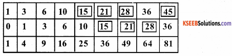 KSEEB Solutions for Class 5 Maths Chapter 10 Patterns 11