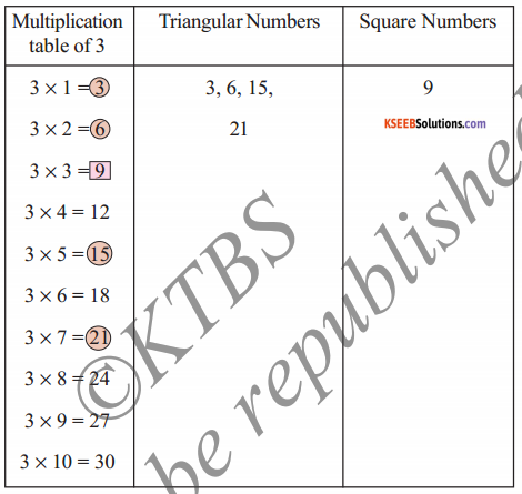 KSEEB Solutions for Class 5 Maths Chapter 10 Patterns 12