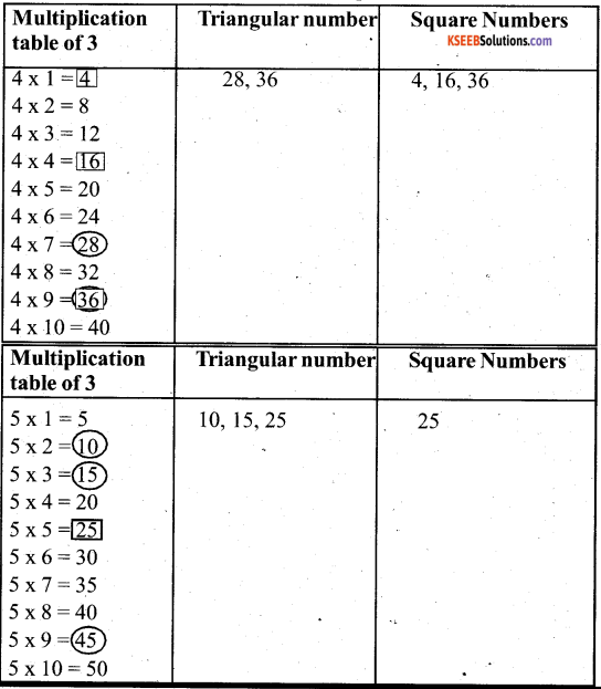 KSEEB Solutions for Class 5 Maths Chapter 10 Patterns 14