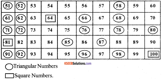 KSEEB Solutions for Class 5 Maths Chapter 10 Patterns 15