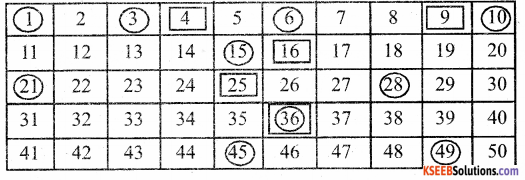KSEEB Solutions for Class 5 Maths Chapter 10 Patterns 2