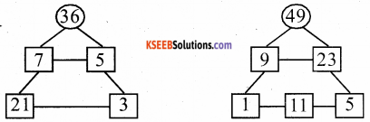 KSEEB Solutions for Class 5 Maths Chapter 10 Patterns 8