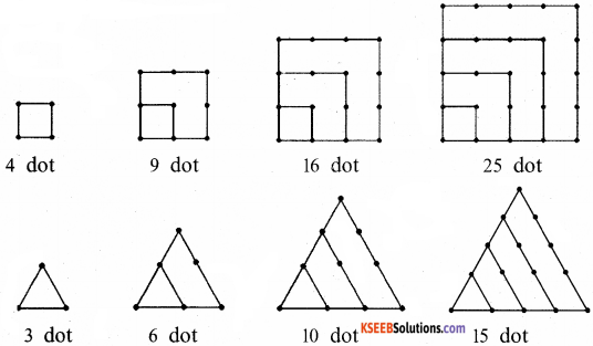 KSEEB Solutions for Class 5 Maths Chapter 10 Patterns 9