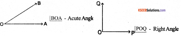 KSEEB Solutions for Class 5 Maths Chapter 6 Angles 14