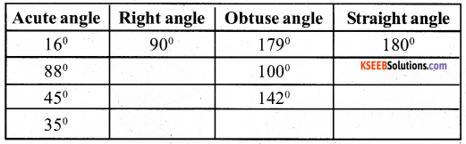 KSEEB Solutions for Class 5 Maths Chapter 6 Angles 21