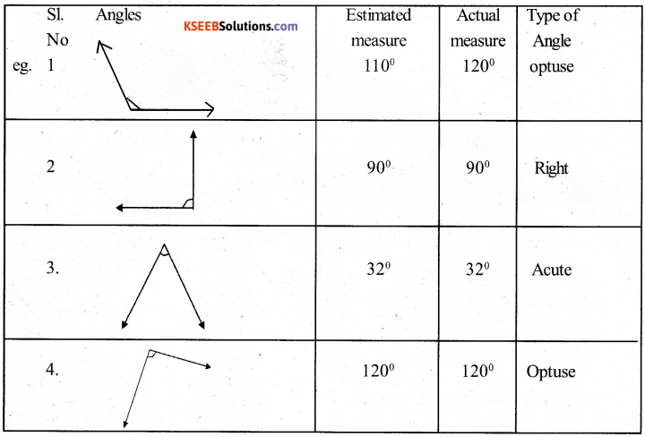 KSEEB Solutions for Class 5 Maths Chapter 6 Angles 22