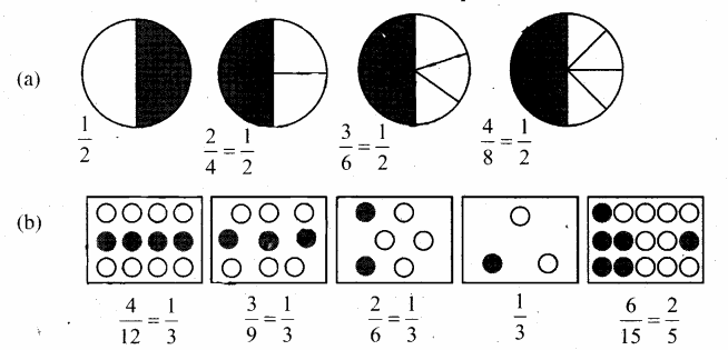 KSEEB Solutions for Class 6 Maths Chapter 7 Fractions Ex 7.3 214