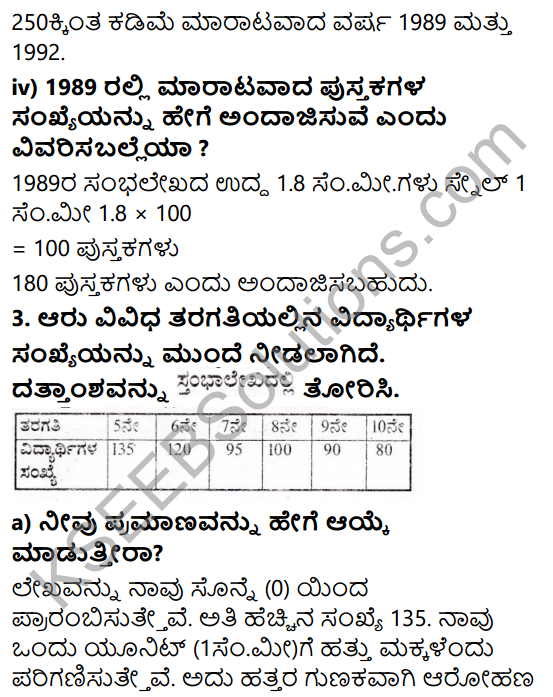 KSEEB Solutions for Class 7 Maths Chapter 3 Dattamgala Nirvahane Ex 3.3 3