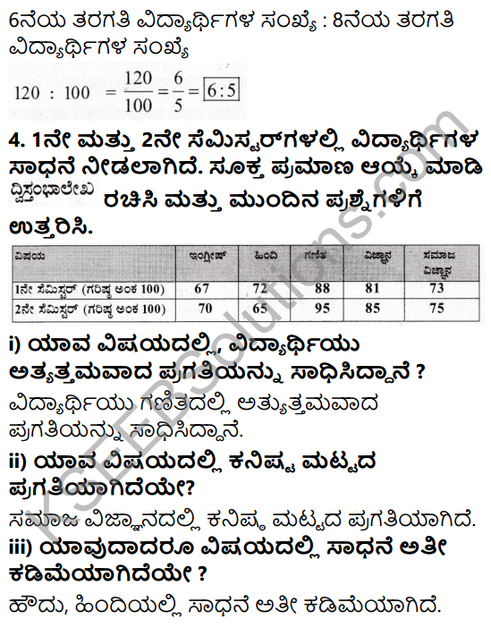 KSEEB Solutions for Class 7 Maths Chapter 3 Dattamgala Nirvahane Ex 3.3 5