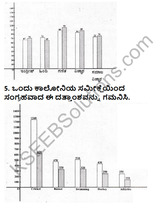 KSEEB Solutions for Class 7 Maths Chapter 3 Dattamgala Nirvahane Ex 3.3 6