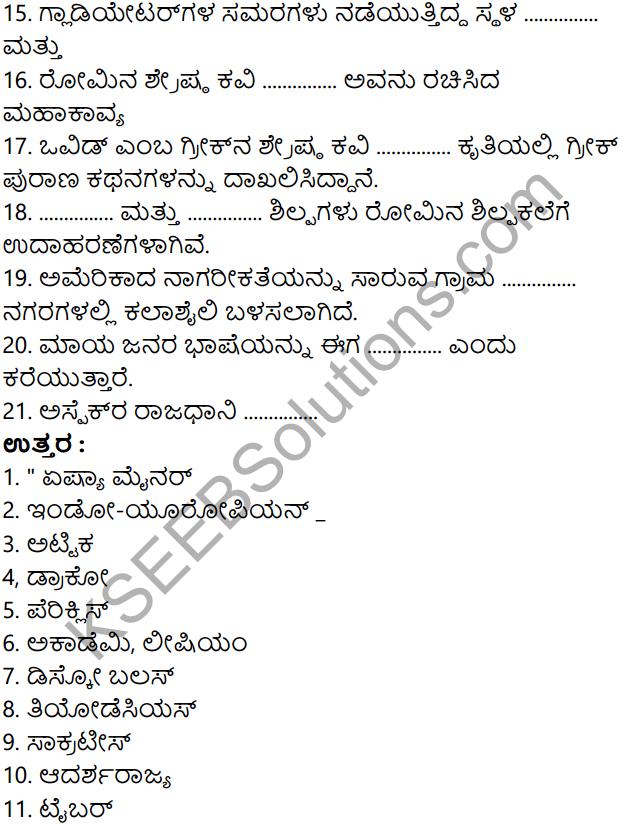 KSEEB Solutions for Class 8 History Chapter 5 Grik Roman Hagu Amerikada Nagarikathe in Kannada 14