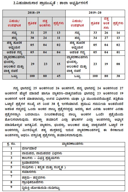 Karnataka SSLC Kannada Model Question Papers with Answers 2nd Language 3