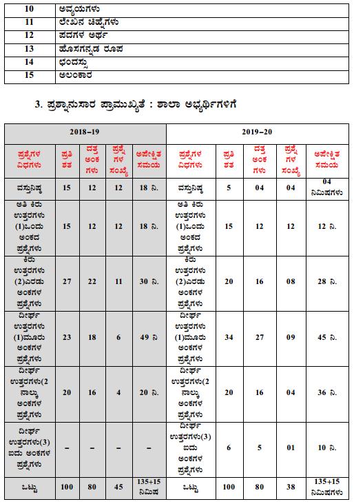 Karnataka SSLC Kannada Model Question Papers with Answers 2nd Language 4