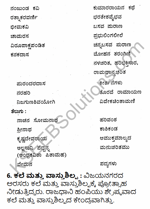 2nd PUC History Question Bank Chapter 5 Medieval Period in Kannada 115