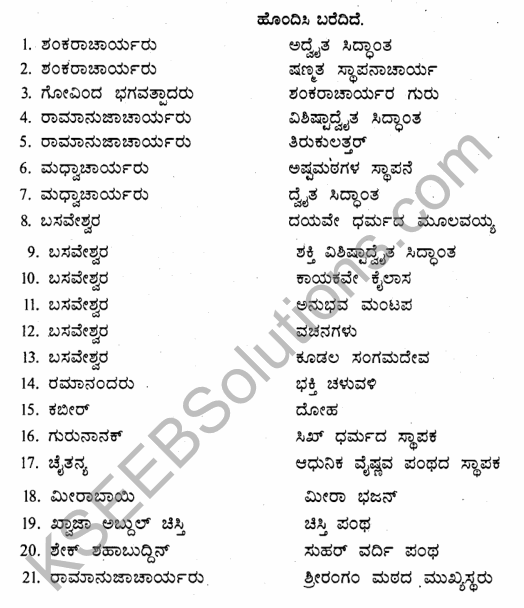 2nd PUC History Question Bank Chapter 6 Socio-Religious Reform Movement In Medieval India in Kannada 15