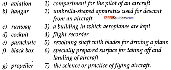 KSEEB Solutions for Class 9 English Prose Chapter 10 A Dream of Flight 8