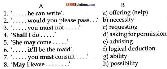 KSEEB Solutions for Class 9 English Prose Chapter 4 Mauritius 1