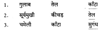 Karnataka Solutions for Class 8 Hindi वल्लरी Chapter 10 अभिनव गीत 2