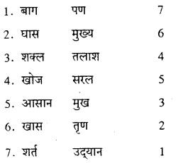 Karnataka Solutions for Class 8 Hindi वल्लरी Chapter 12 हरी घोड़ा 1