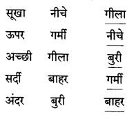 Karnataka Solutions for Class 8 Hindi वल्लरी Chapter 14 जीवनधात्री-वर्षा 2