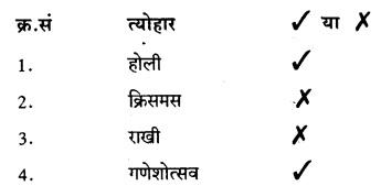 Karnataka Solutions for Class 8 Hindi वल्लरी Chapter 15 भारतीय त्योहार 1