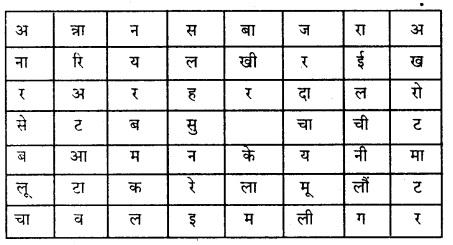 Karnataka Solutions for Class 8 Hindi वल्लरी Chapter 16 संतुलित आहार 1