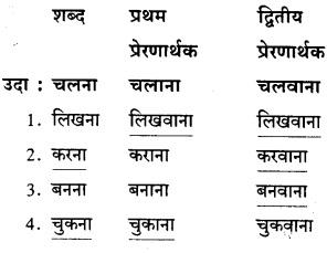 Karnataka Solutions for Class 8 Hindi वल्लरी Chapter 5 महात्मा गांधी 4