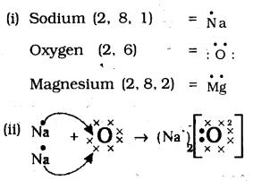 KSEEB SSLC Class 10 Science Solutions Chapter 3 Metals and Non-metals 1