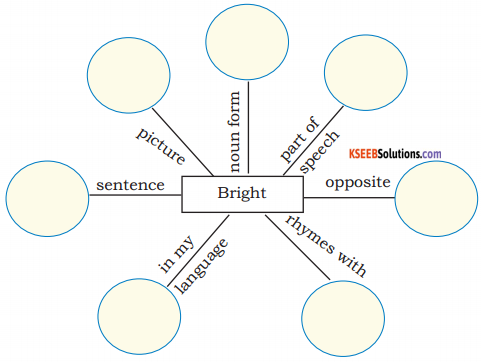 KSEEB Solutions for Class 6 English Poem Chapter 4 All Things Bright and Beautiful 1