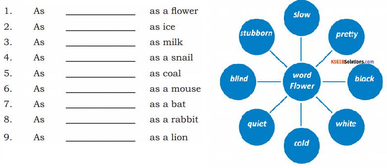 KSEEB Solutions for Class 6 English Poem Chapter 4 All Things Bright and Beautiful 3