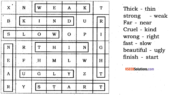 KSEEB Solutions for Class 6 English Prose Chapter 6 Where There is Will, There is a Way 6