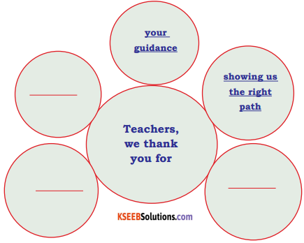 KSEEB Solutions for Class 7 English Poem Chapter 3 Why God Made Teachers 1