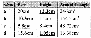 KSEEB Solutions for Class 7 Maths Chapter 11 Perimeter and Area Ex 11.2 677