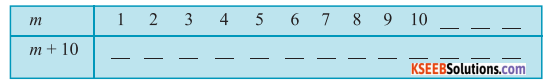 KSEEB Solutions for Class 6 Maths Chapter 11 Algebra Ex 11.5 25