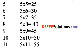 KSEEB Solutions for Class 6 Maths Chapter 11 Algebra Ex 11.5 28