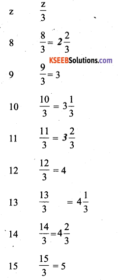 KSEEB Solutions for Class 6 Maths Chapter 11 Algebra Ex 11.5 29