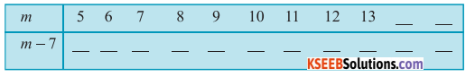 KSEEB Solutions for Class 6 Maths Chapter 11 Algebra Ex 11.5 31