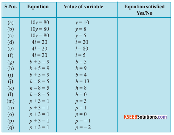 KSEEB Solutions for Class 6 Maths Chapter 11 Algebra Ex 11.5 55