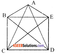 KSEEB Solutions for Class 6 Maths Chapter 5 Understanding Elementary Shapes Ex 5.8 9