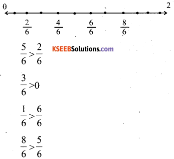 KSEEB Solutions for Class 6 Maths Chapter 7 Fractions Ex 7.4 50
