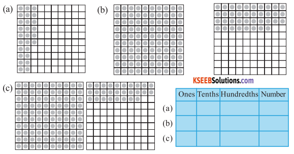 KSEEB Solutions for Class 6 Maths Chapter 8 Decimals Ex 8.2 1