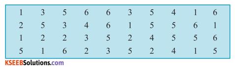 KSEEB Solutions for Class 6 Maths Chapter 9 Data Handling Ex 9.1 4