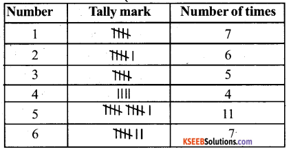 KSEEB Solutions for Class 6 Maths Chapter 9 Data Handling Ex 9.1 5