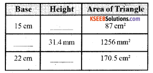 KSEEB Solutions for Class 7 Maths Chapter 11 Perimeter and Area Ex 11.2 67