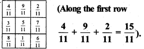 KSEEB Solutions for Class 7 Maths Chapter 2 Fractions and Decimals Ex 2.1 23