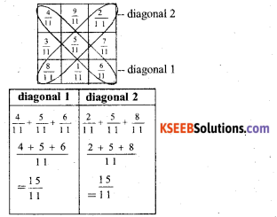 KSEEB Solutions for Class 7 Maths Chapter 2 Fractions and Decimals Ex 2.1 26
