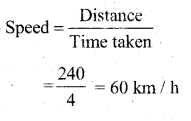 KSEEB Solutions for Class 7 Science Chapter 13 Motion and Time 6