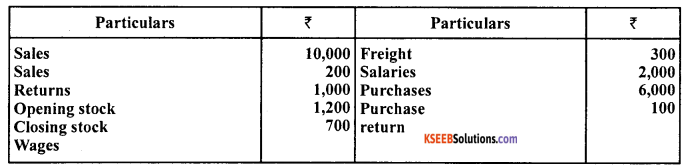 1st PUC Accountancy Model Question Paper 1 with Answers image - 1